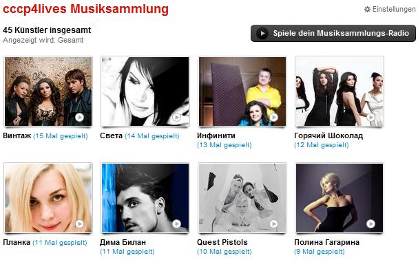 Musiksammlung Last.fm