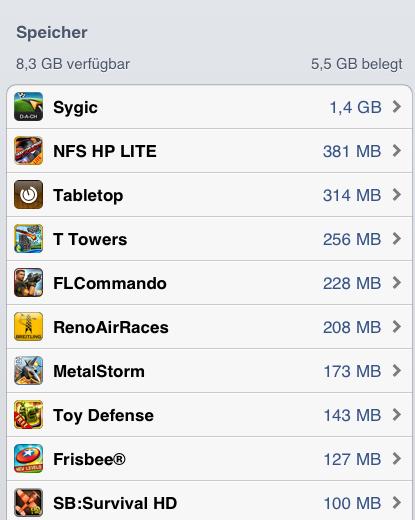 freier Speicher auf dem iPad